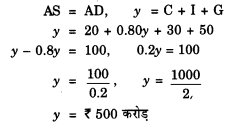 NCERT Solutions for Class 12 Macroeconomics Chapter 5 Government Budget and Economy (Hindi Medium) saq 19