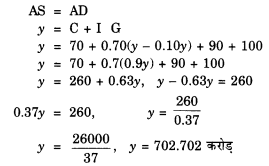 NCERT Solutions for Class 12 Macroeconomics Chapter 5 Government Budget and Economy (Hindi Medium) saq 21
