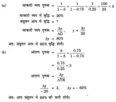 NCERT Solutions for Class 12 Macroeconomics Chapter 5 Government Budget and Economy (Hindi Medium) saq 22