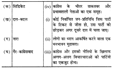 UP Board Solutions for Class 12 Civics Chapter 5 Challenges to and Restoration of Congress System 2