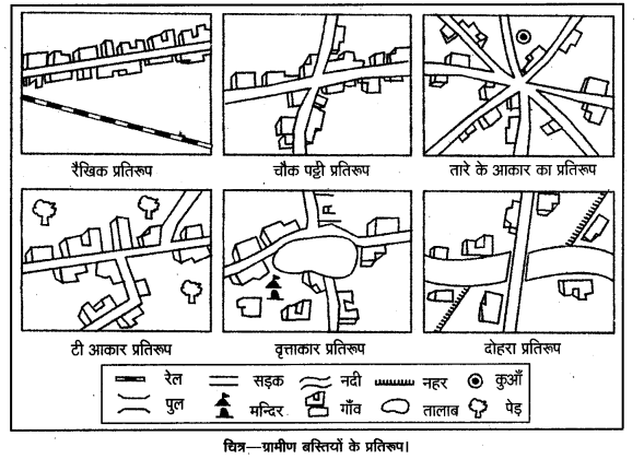 UP Board Solutions for Class 12 Geography Chapter 10 Human Settlements 2
