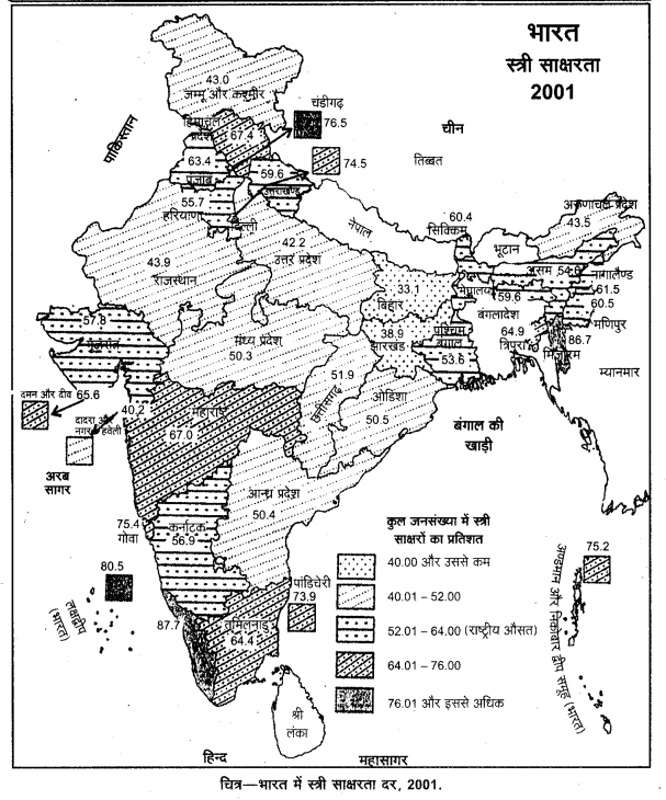 UP Board Solutions for Class 12 Geography Chapter 3 Human Development 1