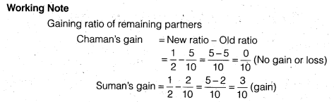 NCERT Solutions for Class 12 Accountancy Chapter 4 Reconstitution of a Partnership Firm – Retirement Death of a Partner Test Your Understanding II Q3