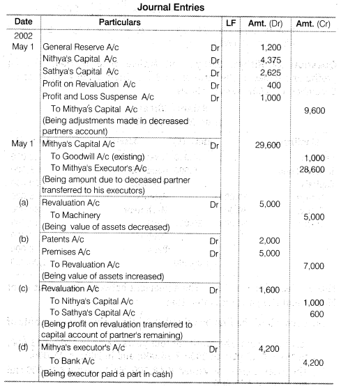 NCERT Solutions for Class 12 Accountancy Chapter 4 Reconstitution of a Partnership Firm – Retirement Death of a Partner Numerical Questions Q14.1