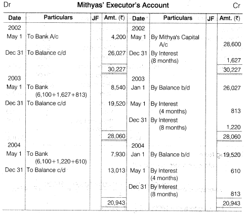 NCERT Solutions for Class 12 Accountancy Chapter 4 Reconstitution of a Partnership Firm – Retirement Death of a Partner Numerical Questions Q14.4