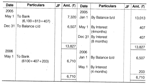 NCERT Solutions for Class 12 Accountancy Chapter 4 Reconstitution of a Partnership Firm – Retirement Death of a Partner Numerical Questions Q14.5