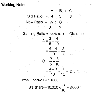 NCERT Solutions for Class 12 Accountancy Chapter 4 Reconstitution of a Partnership Firm – Retirement Death of a Partner Do it Yourself III Q1.4