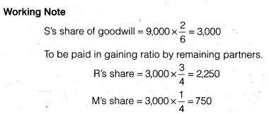 NCERT Solutions for Class 12 Accountancy Chapter 4 Reconstitution of a Partnership Firm – Retirement Death of a Partner Do it Yourself III Q2.4