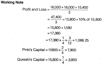 NCERT Solutions for Class 12 Accountancy Chapter 4 Reconstitution of a Partnership Firm – Retirement Death of a Partner Do it Yourself IV Q1.3