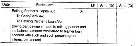 NCERT Solutions for Class 12 Accountancy Chapter 4 Reconstitution of a Partnership Firm – Retirement Death of a Partner LAQ Q1.2