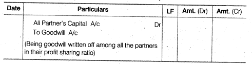 NCERT Solutions for Class 12 Accountancy Chapter 4 Reconstitution of a Partnership Firm – Retirement Death of a Partner LAQ Q3