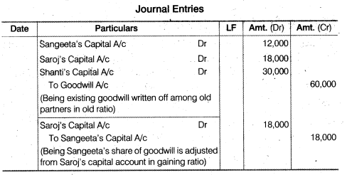NCERT Solutions for Class 12 Accountancy Chapter 4 Reconstitution of a Partnership Firm – Retirement Death of a Partner Numerical Questions Q2