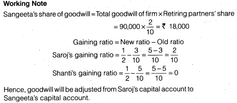 NCERT Solutions for Class 12 Accountancy Chapter 4 Reconstitution of a Partnership Firm – Retirement Death of a Partner Numerical Questions Q2.1
