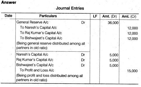 NCERT Solutions for Class 12 Accountancy Chapter 4 Reconstitution of a Partnership Firm – Retirement Death of a Partner Numerical Questions Q4