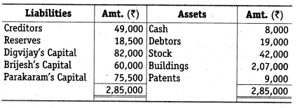 NCERT Solutions for Class 12 Accountancy Chapter 4 Reconstitution of a Partnership Firm – Retirement Death of a Partner Numerical Questions Q5