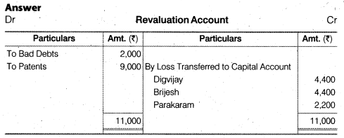 NCERT Solutions for Class 12 Accountancy Chapter 4 Reconstitution of a Partnership Firm – Retirement Death of a Partner Numerical Questions Q5.1