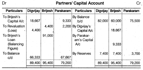 NCERT Solutions for Class 12 Accountancy Chapter 4 Reconstitution of a Partnership Firm – Retirement Death of a Partner Numerical Questions Q5.2