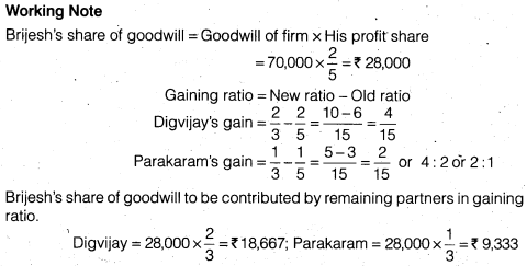 NCERT Solutions for Class 12 Accountancy Chapter 4 Reconstitution of a Partnership Firm – Retirement Death of a Partner Numerical Questions Q5.4