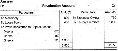 NCERT Solutions for Class 12 Accountancy Chapter 4 Reconstitution of a Partnership Firm – Retirement Death of a Partner Numerical Questions Q6.1