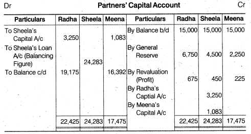 NCERT Solutions for Class 12 Accountancy Chapter 4 Reconstitution of a Partnership Firm – Retirement Death of a Partner Numerical Questions Q6.2