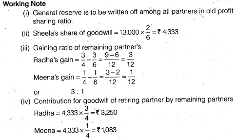 NCERT Solutions for Class 12 Accountancy Chapter 4 Reconstitution of a Partnership Firm – Retirement Death of a Partner Numerical Questions Q6.4