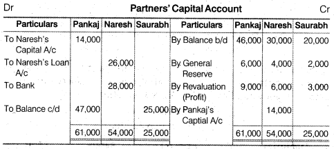NCERT Solutions for Class 12 Accountancy Chapter 4 Reconstitution of a Partnership Firm – Retirement Death of a Partner Numerical Questions Q7.2