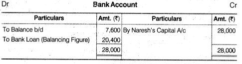 NCERT Solutions for Class 12 Accountancy Chapter 4 Reconstitution of a Partnership Firm – Retirement Death of a Partner Numerical Questions Q7.3