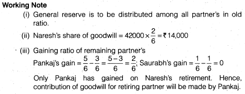 NCERT Solutions for Class 12 Accountancy Chapter 4 Reconstitution of a Partnership Firm – Retirement Death of a Partner Numerical Questions Q7.5