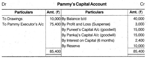 NCERT Solutions for Class 12 Accountancy Chapter 4 Reconstitution of a Partnership Firm – Retirement Death of a Partner Numerical Questions Q8.1