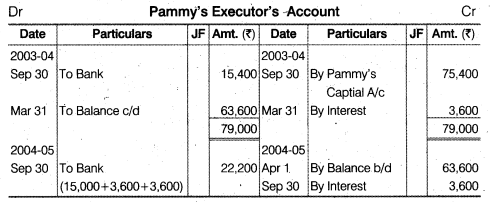 NCERT Solutions for Class 12 Accountancy Chapter 4 Reconstitution of a Partnership Firm – Retirement Death of a Partner Numerical Questions Q8.2