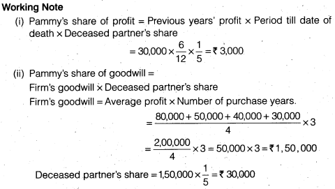 NCERT Solutions for Class 12 Accountancy Chapter 4 Reconstitution of a Partnership Firm – Retirement Death of a Partner Numerical Questions Q8.4