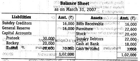 NCERT Solutions for Class 12 Accountancy Chapter 4 Reconstitution of a Partnership Firm – Retirement Death of a Partner Numerical Questions Q9