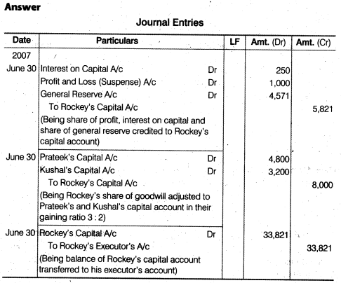 NCERT Solutions for Class 12 Accountancy Chapter 4 Reconstitution of a Partnership Firm – Retirement Death of a Partner Numerical Questions Q9.1