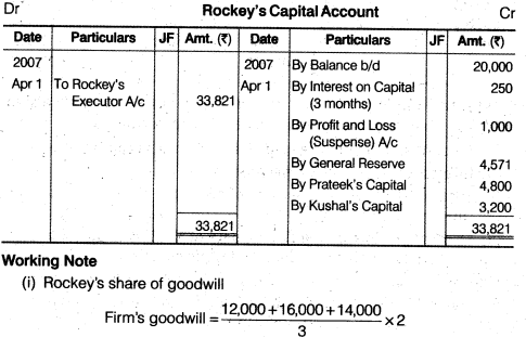 NCERT Solutions for Class 12 Accountancy Chapter 4 Reconstitution of a Partnership Firm – Retirement Death of a Partner Numerical Questions Q9.2