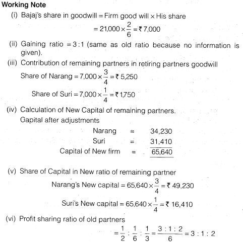 NCERT Solutions for Class 12 Accountancy Chapter 4 Reconstitution of a Partnership Firm – Retirement Death of a Partner Numerical Questions Q10.4