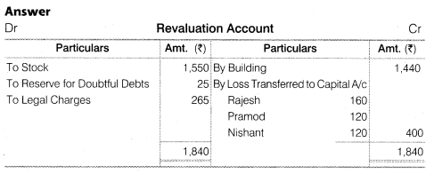 NCERT Solutions for Class 12 Accountancy Chapter 4 Reconstitution of a Partnership Firm – Retirement Death of a Partner Numerical Questions Q11.1