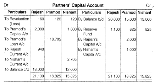 NCERT Solutions for Class 12 Accountancy Chapter 4 Reconstitution of a Partnership Firm – Retirement Death of a Partner Numerical Questions Q11.2