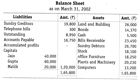NCERT Solutions for Class 12 Accountancy Chapter 4 Reconstitution of a Partnership Firm – Retirement Death of a Partner Numerical Questions Q12