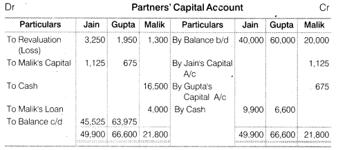 NCERT Solutions for Class 12 Accountancy Chapter 4 Reconstitution of a Partnership Firm – Retirement Death of a Partner Numerical Questions Q12.2