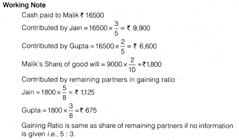 NCERT Solutions for Class 12 Accountancy Chapter 4 Reconstitution of a Partnership Firm – Retirement Death of a Partner Numerical Questions Q12.4
