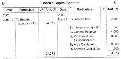 NCERT Solutions for Class 12 Accountancy Chapter 4 Reconstitution of a Partnership Firm – Retirement Death of a Partner Numerical Questions Q13.2
