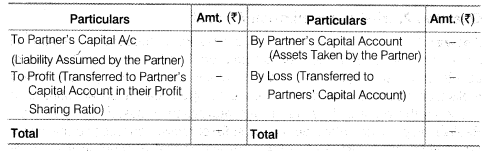 NCERT Solutions for Class 12 Accountancy Chapter 5 Dissolution of Partnership Firm LAQ Q2.1