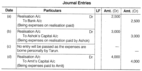 NCERT Solutions for Class 12 Accountancy Chapter 5 Dissolution of Partnership Firm Numerical Questions Q1
