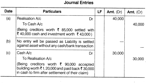 NCERT Solutions for Class 12 Accountancy Chapter 5 Dissolution of Partnership Firm Numerical Questions Q2