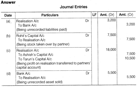 NCERT Solutions for Class 12 Accountancy Chapter 5 Dissolution of Partnership Firm Numerical Questions Q4