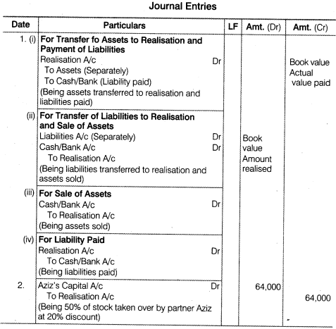 NCERT Solutions for Class 12 Accountancy Chapter 5 Dissolution of Partnership Firm Numerical Questions Q5
