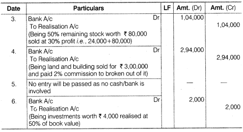 NCERT Solutions for Class 12 Accountancy Chapter 5 Dissolution of Partnership Firm Numerical Questions Q5.1