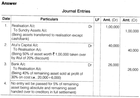 NCERT Solutions for Class 12 Accountancy Chapter 5 Dissolution of Partnership Firm Numerical Questions Q7