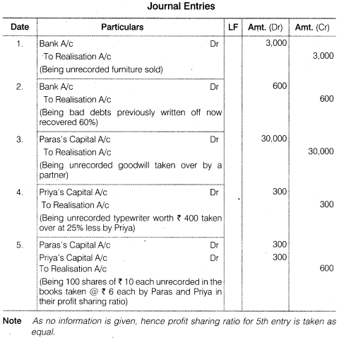 NCERT Solutions for Class 12 Accountancy Chapter 5 Dissolution of Partnership Firm Numerical Questions Q8