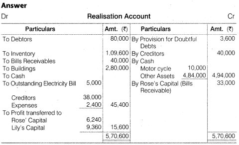 NCERT Solutions for Class 12 Accountancy Chapter 5 Dissolution of Partnership Firm Numerical Questions Q11.1